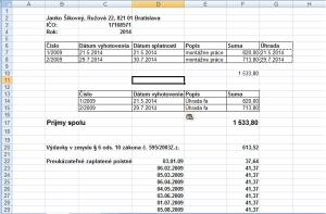 Paušálne výdavky: aké evidencie k nim viesť (počas roka)?