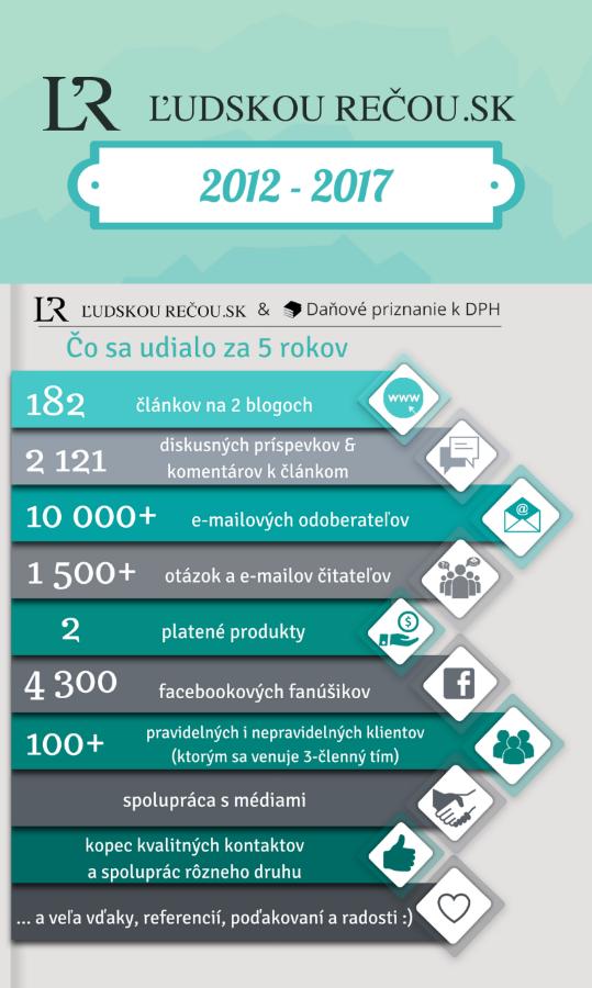 /var/www/vhosts/ludskourecou.sk/httpdocs/W/wp content/uploads/2017/01/infografika pre ludskourecou 2