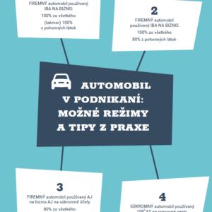 Automobil v podnikaní firemný vs súkromný
